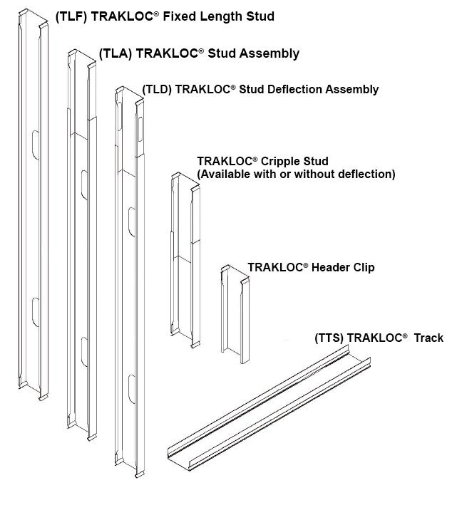 Trakloc 174 Drywall Framing System Clarkdietrich Building