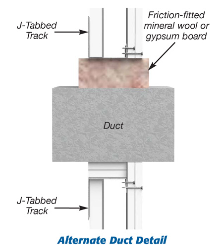 standard roof duct penetration detail