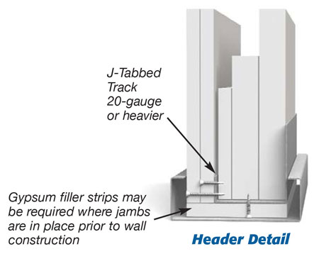3 Hour Fire Rated Door Assembly Welcome National Gypsum