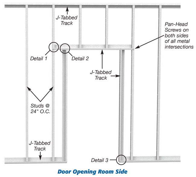 shaftwall door opening framing - Metal Wall Framing